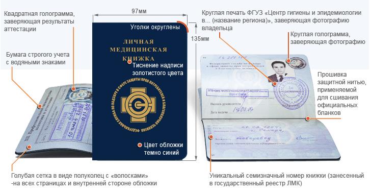 Климовск медицинские центры при фгуз медицинские книжки